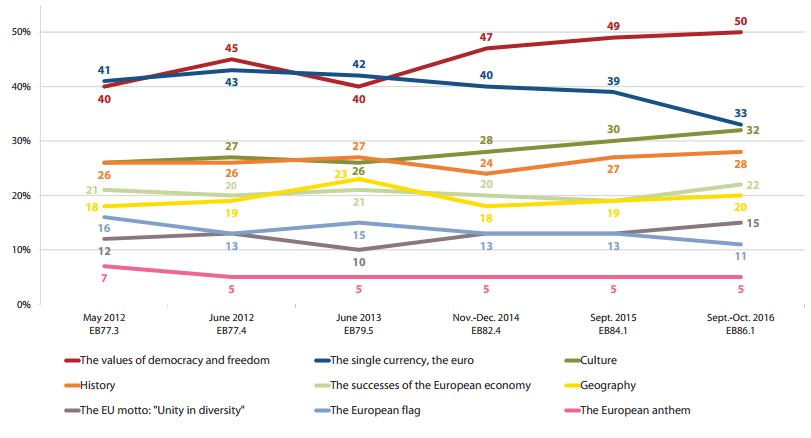 populismi-in-europa-4