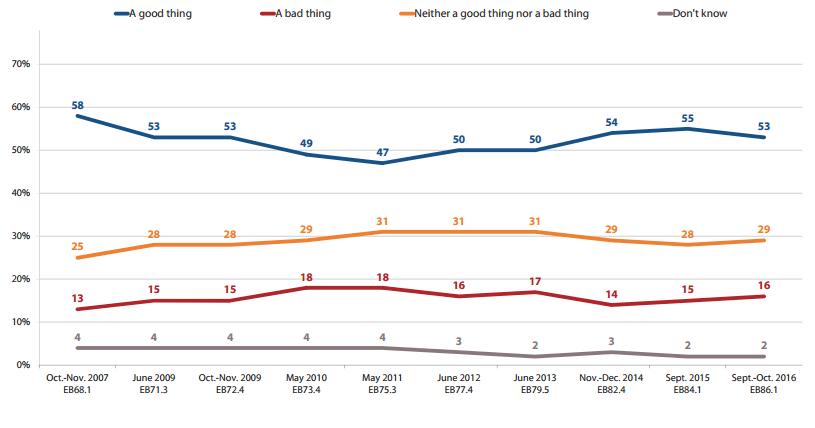 populismi-in-ue