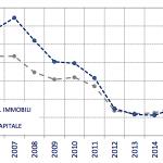 In Italia 917.313 immobili sono ipotecati dalle banche